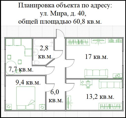 Республика Коми, Сыктывкар, Мира ул., д. 40